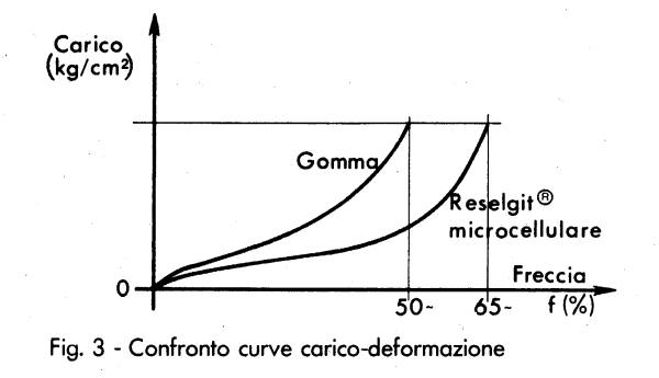 mikroselüler Fig.3