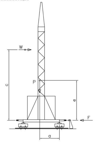 横風タワークレーン