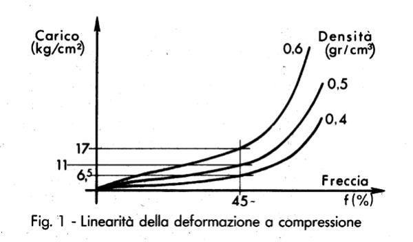 マイクロセルラー図1